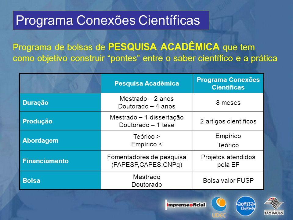 Programa Conexões Científicas Programa de bolsas de PESQUISA ACADÊMICA que tem como objetivo construir pontes entre o saber científico e a prática Pes