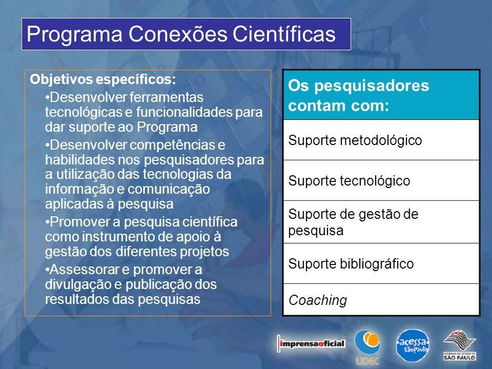 Objetivos específicos: Desenvolver ferramentas tecnológicas e funcionalidades para dar suporte ao Programa Desenvolver competências e habilidades nos