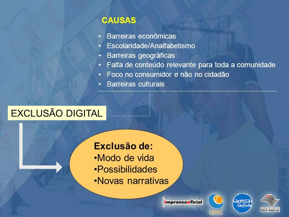 EXCLUSÃO DIGITAL Barreiras econômicas Escolaridade/Analfabetismo Barreiras geográficas Falta de conteúdo relevante para toda a comunidade Foco no cons