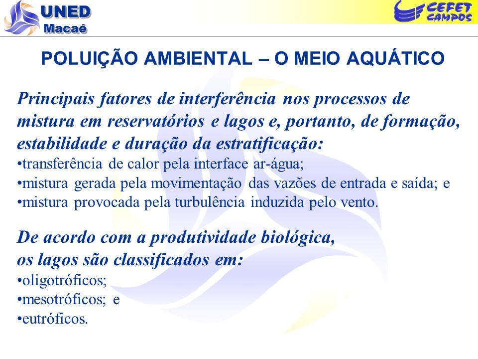UNED Macaé POLUIÇÃO AMBIENTAL – O MEIO AQUÁTICO Principais fatores de interferência nos processos de mistura em reservatórios e lagos e, portanto, de