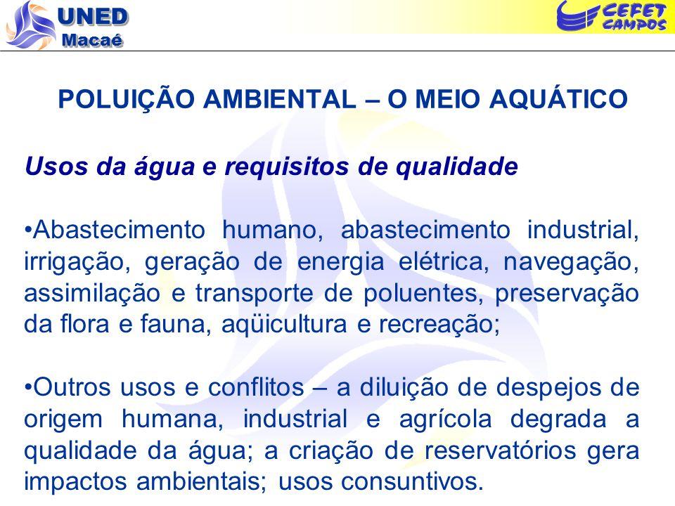 UNED Macaé POLUIÇÃO AMBIENTAL – O MEIO AQUÁTICO Usos da água e requisitos de qualidade Abastecimento humano, abastecimento industrial, irrigação, gera