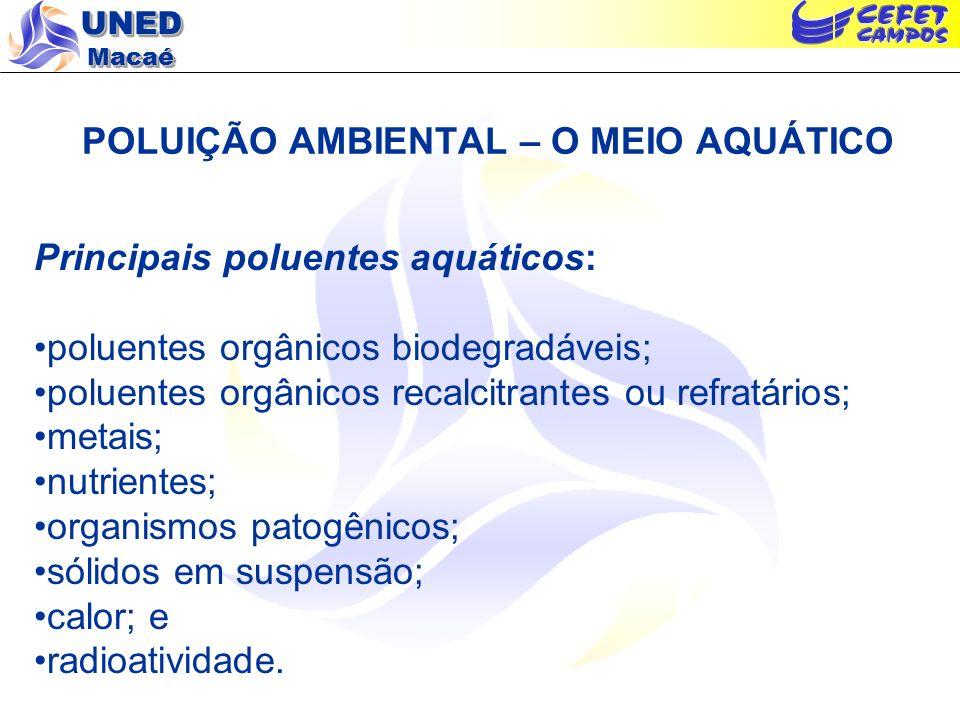 UNED Macaé POLUIÇÃO AMBIENTAL – O MEIO AQUÁTICO Principais poluentes aquáticos: poluentes orgânicos biodegradáveis; poluentes orgânicos recalcitrantes
