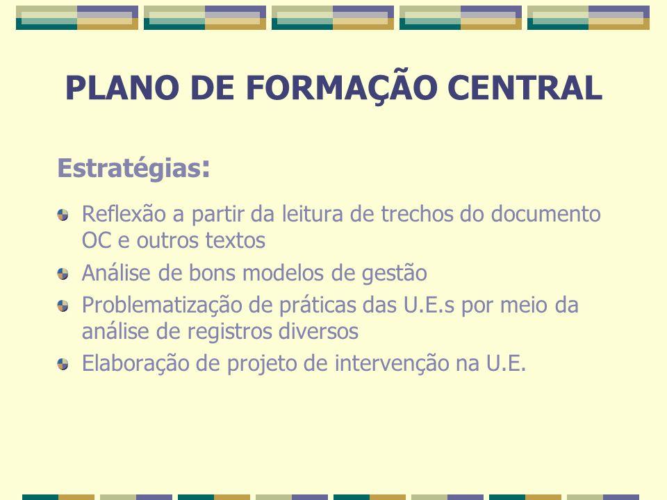 Estratégias : Reflexão a partir da leitura de trechos do documento OC e outros textos Análise de bons modelos de gestão Problematização de práticas da