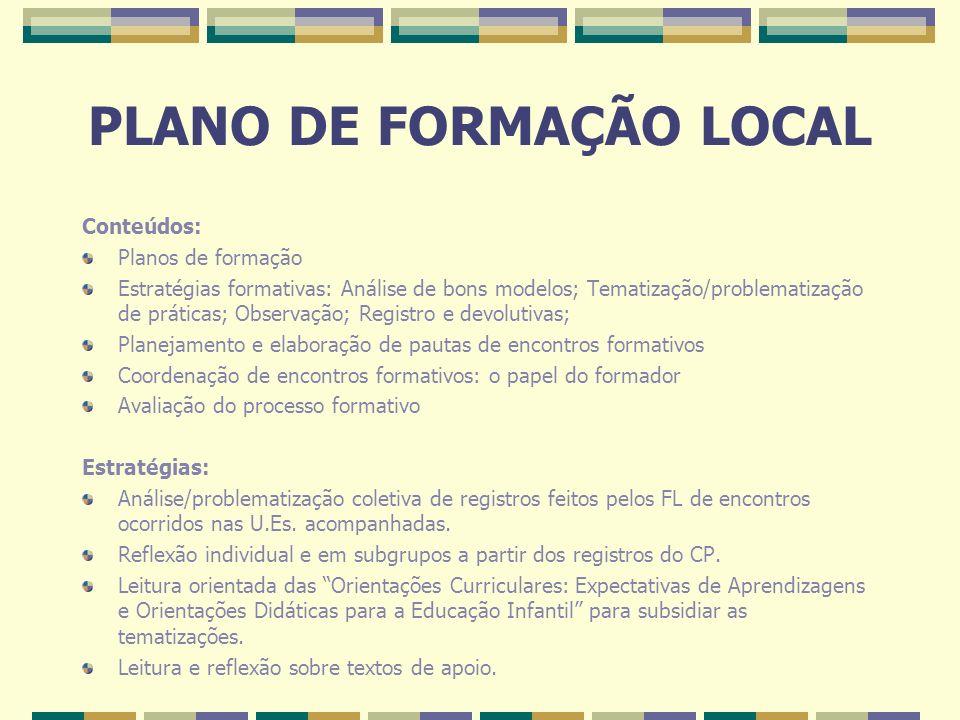 PLANO DE FORMAÇÃO LOCAL Conteúdos: Planos de formação Estratégias formativas: Análise de bons modelos; Tematização/problematização de práticas; Observ