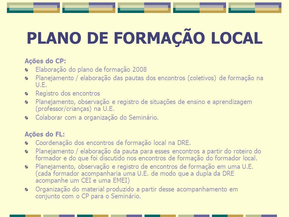 PLANO DE FORMAÇÃO LOCAL Ações do CP: Elaboração do plano de formação 2008 Planejamento / elaboração das pautas dos encontros (coletivos) de formação n