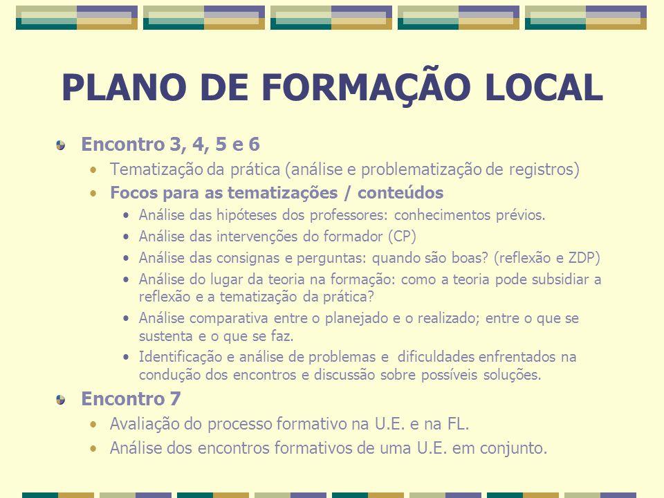PLANO DE FORMAÇÃO LOCAL Encontro 3, 4, 5 e 6 Tematização da prática (análise e problematização de registros) Focos para as tematizações / conteúdos An