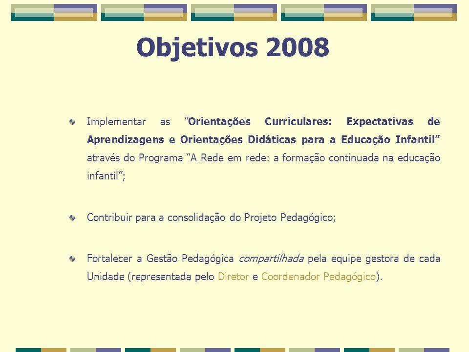 Objetivos 2008 Implementar as Orientações Curriculares: Expectativas de Aprendizagens e Orientações Didáticas para a Educação Infantil através do Prog