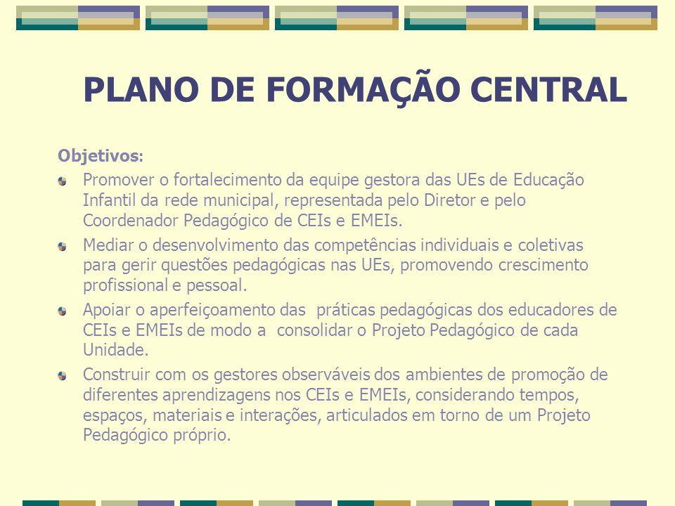 PLANO DE FORMAÇÃO CENTRAL Objetivos : Promover o fortalecimento da equipe gestora das UEs de Educação Infantil da rede municipal, representada pelo Di