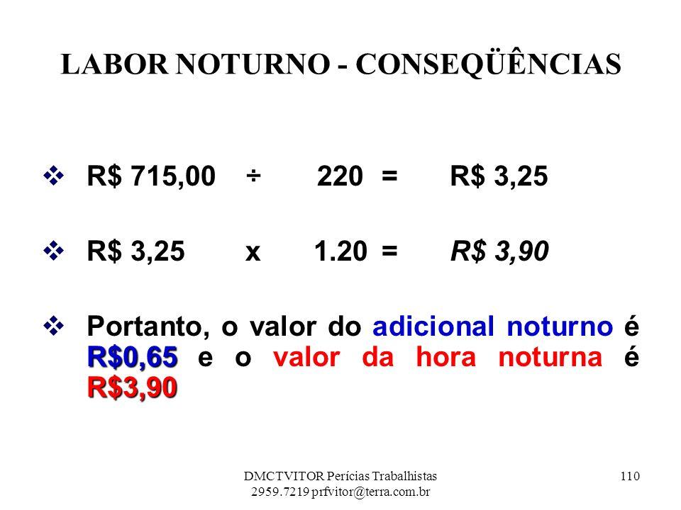 LABOR NOTURNO - CONSEQÜÊNCIAS R$ 715,00 ÷ 220=R$ 3,25 R$ 3,25 x 1.20 = R$ 3,90 R$0,65 R$3,90 Portanto, o valor do adicional noturno é R$0,65 e o valor
