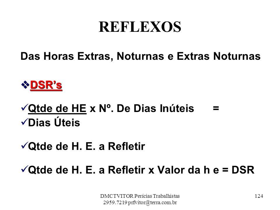 REFLEXOS Das Horas Extras, Noturnas e Extras Noturnas DSRs DSRs Qtde de HE x Nº. De Dias Inúteis = Dias Úteis Qtde de H. E. a Refletir Qtde de H. E. a