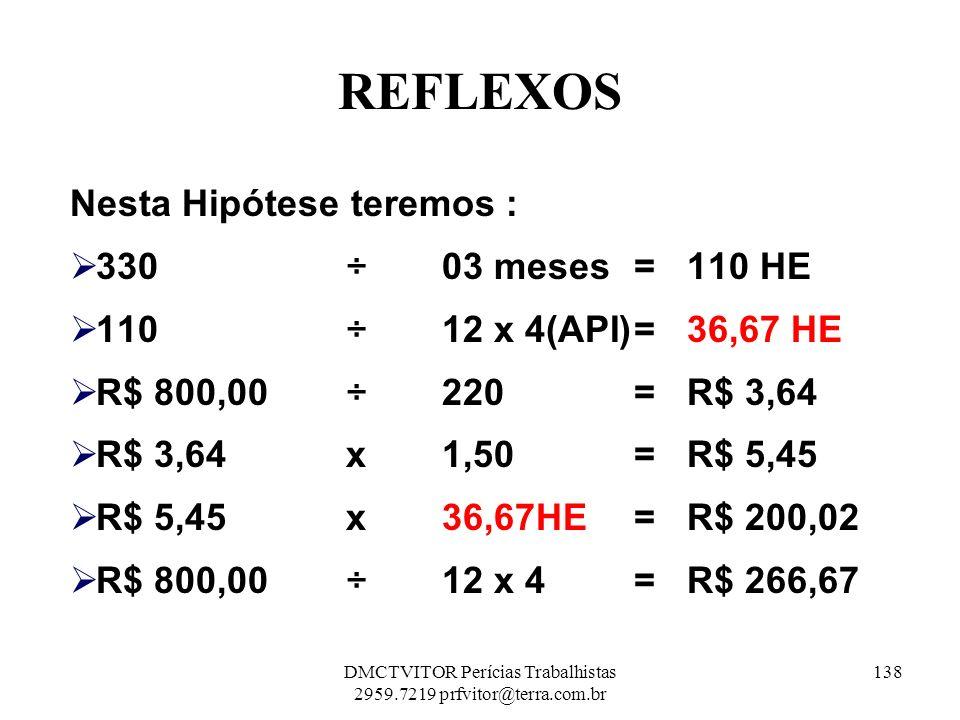 REFLEXOS Nesta Hipótese teremos : 330 ÷ 03 meses= 110 HE 110 ÷ 12 x 4(API)= 36,67 HE R$ 800,00 ÷ 220 = R$ 3,64 R$ 3,64x 1,50 = R$ 5,45 R$ 5,45x 36,67H