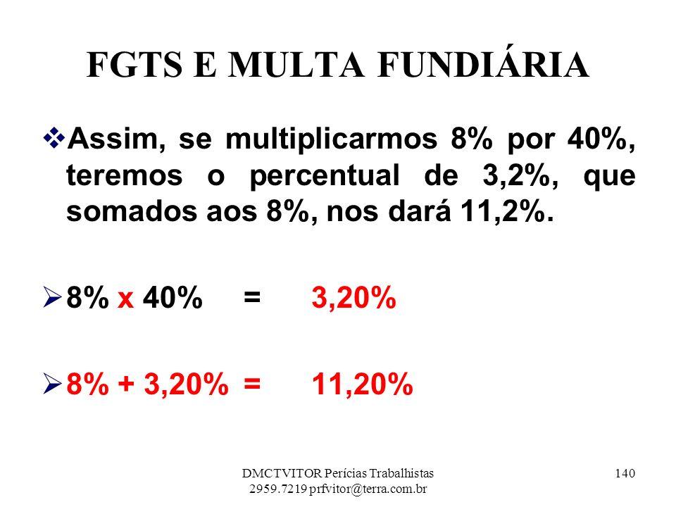 FGTS E MULTA FUNDIÁRIA Assim, se multiplicarmos 8% por 40%, teremos o percentual de 3,2%, que somados aos 8%, nos dará 11,2%. 8% x 40% = 3,20% 8% + 3,