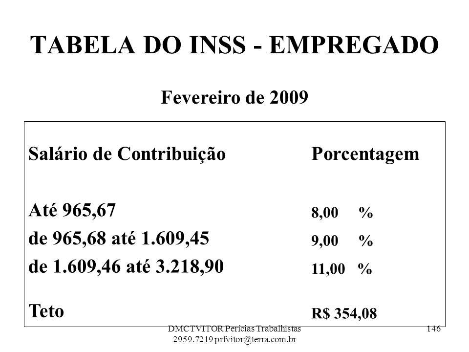 TABELA DO INSS - EMPREGADO Fevereiro de 2009 Salário de ContribuiçãoPorcentagem Até 965,67 8,00 % de 965,68 até 1.609,45 9,00 % de 1.609,46 até 3.218,