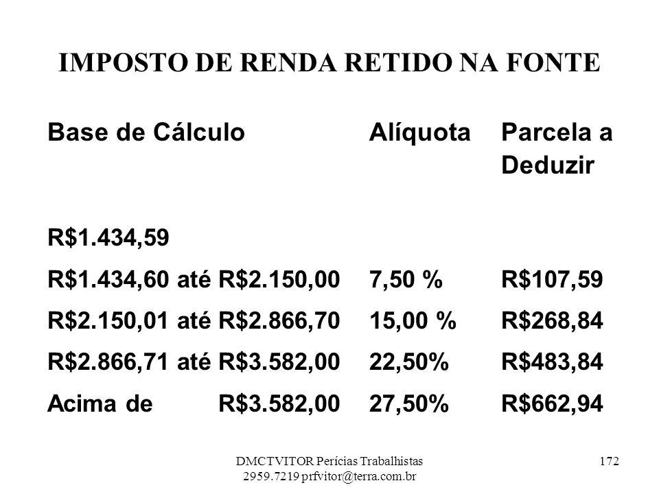 IMPOSTO DE RENDA RETIDO NA FONTE Base de Cálculo AlíquotaParcela a Deduzir R$1.434,59 R$1.434,60 até R$2.150,00 7,50 %R$107,59 R$2.150,01 até R$2.866,