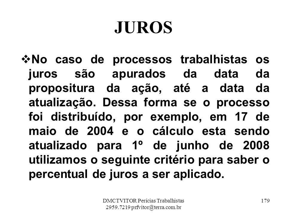 JUROS No caso de processos trabalhistas os juros são apurados da data da propositura da ação, até a data da atualização. Dessa forma se o processo foi