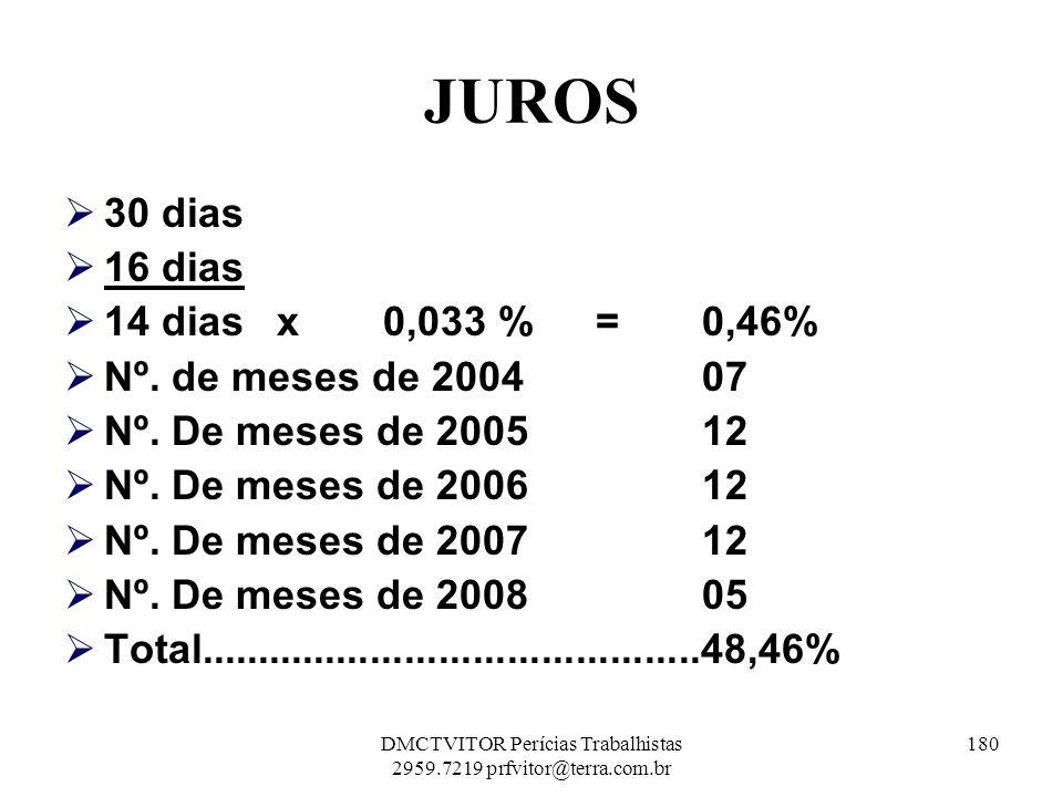 JUROS 30 dias 16 dias 14 dias x 0,033 % = 0,46% Nº. de meses de 200407 Nº. De meses de 200512 Nº. De meses de 200612 Nº. De meses de 200712 Nº. De mes