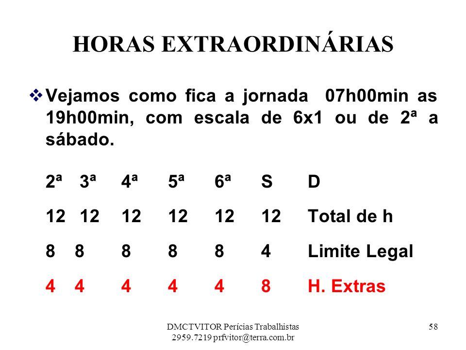 HORAS EXTRAORDINÁRIAS Vejamos como fica a jornada 07h00min as 19h00min, com escala de 6x1 ou de 2ª a sábado. 2ª 3ª4ª5ª6ªSD 12 1212121212Total de h 888