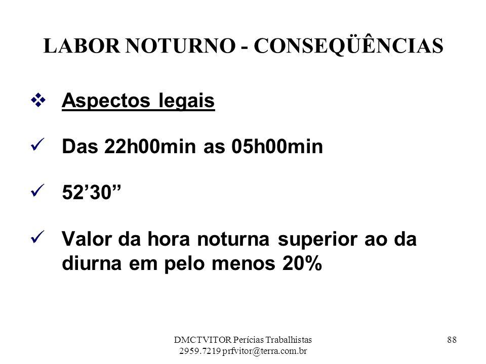 LABOR NOTURNO - CONSEQÜÊNCIAS Aspectos legais Das 22h00min as 05h00min 5230 Valor da hora noturna superior ao da diurna em pelo menos 20% 88DMCTVITOR