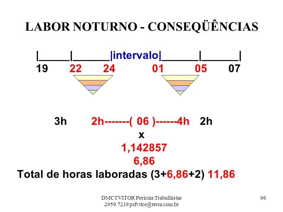 LABOR NOTURNO - CONSEQÜÊNCIAS  _____ ______ intervalo ______ ______  19 22 24 01 05 07 3h 2h-------( 06 )------4h 2h x 1,142857 6,86 Total de horas la