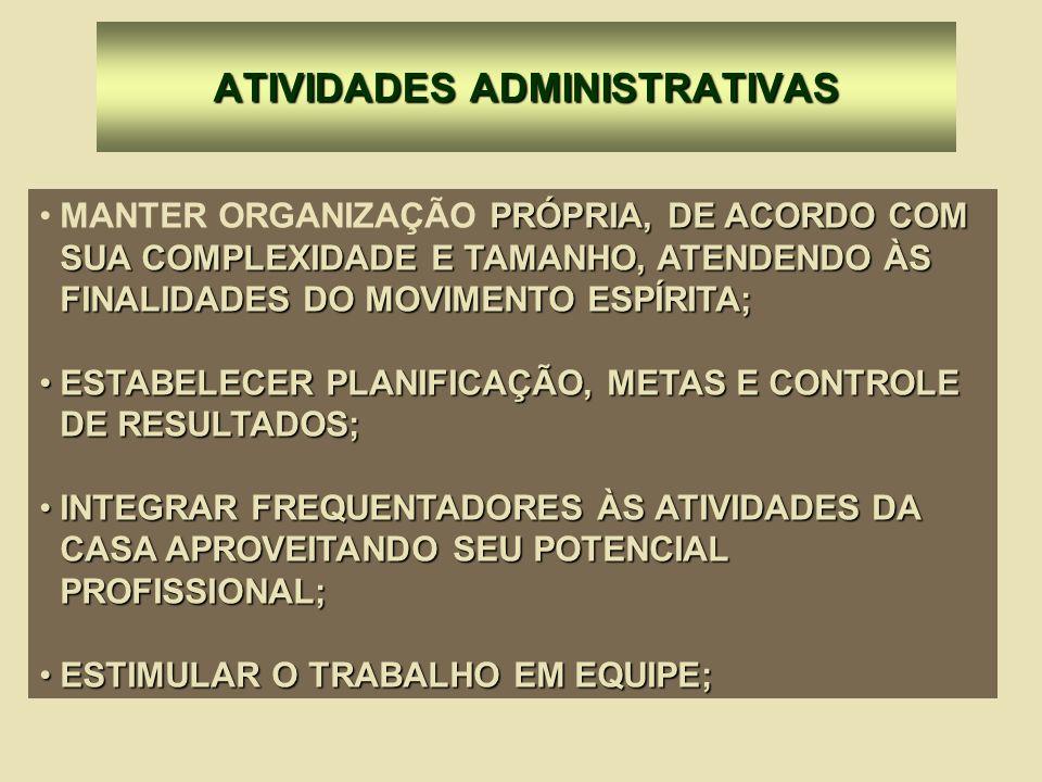 Atividades Administrativas Necessárias para seu normal funcionamento, compatíveis com sua estrutura organizativa e com a legislação vigente