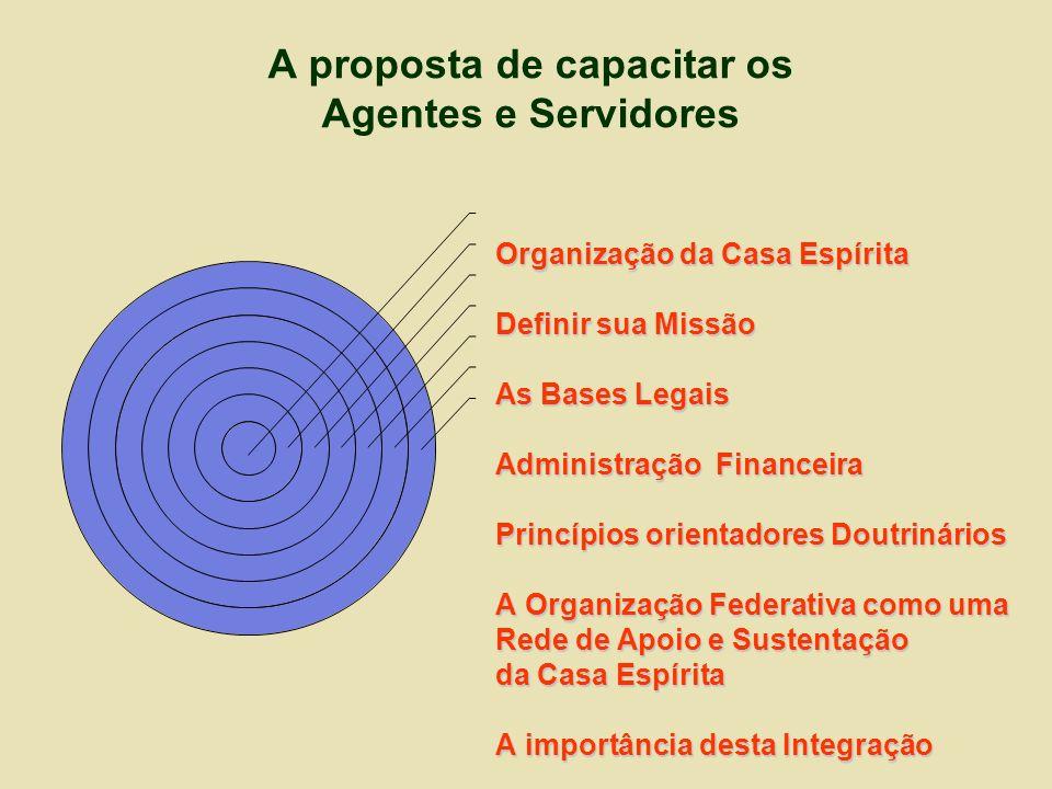 A proposta de capacitar os Agentes e Servidores