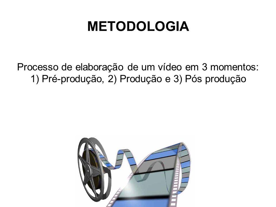 METODOLOGIA Processo de elaboração de um vídeo em 3 momentos: 1) Pré-produção, 2) Produção e 3) Pós produção