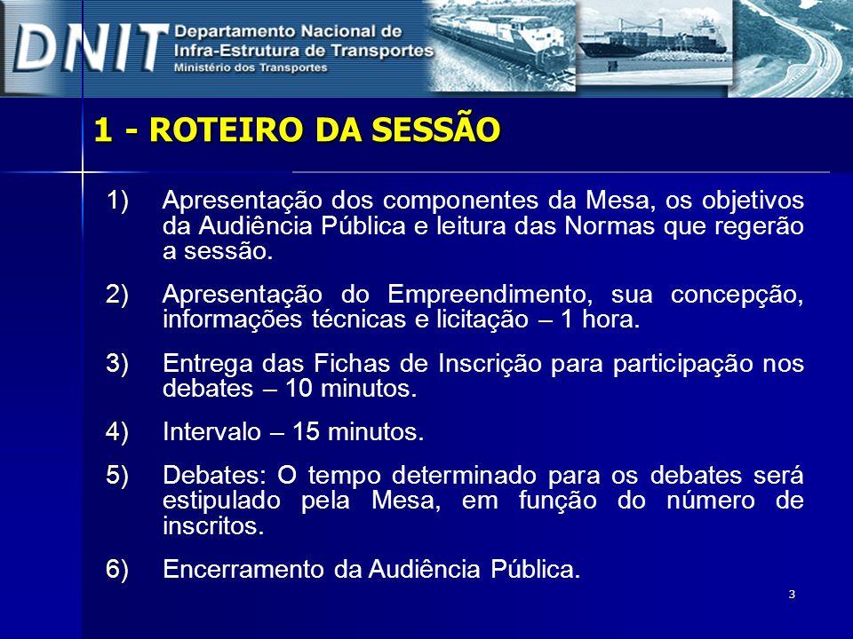 3 1- ROTEIRO DA SESSÃO 1)Apresentação dos componentes da Mesa, os objetivos da Audiência Pública e leitura das Normas que regerão a sessão. 2)Apresent