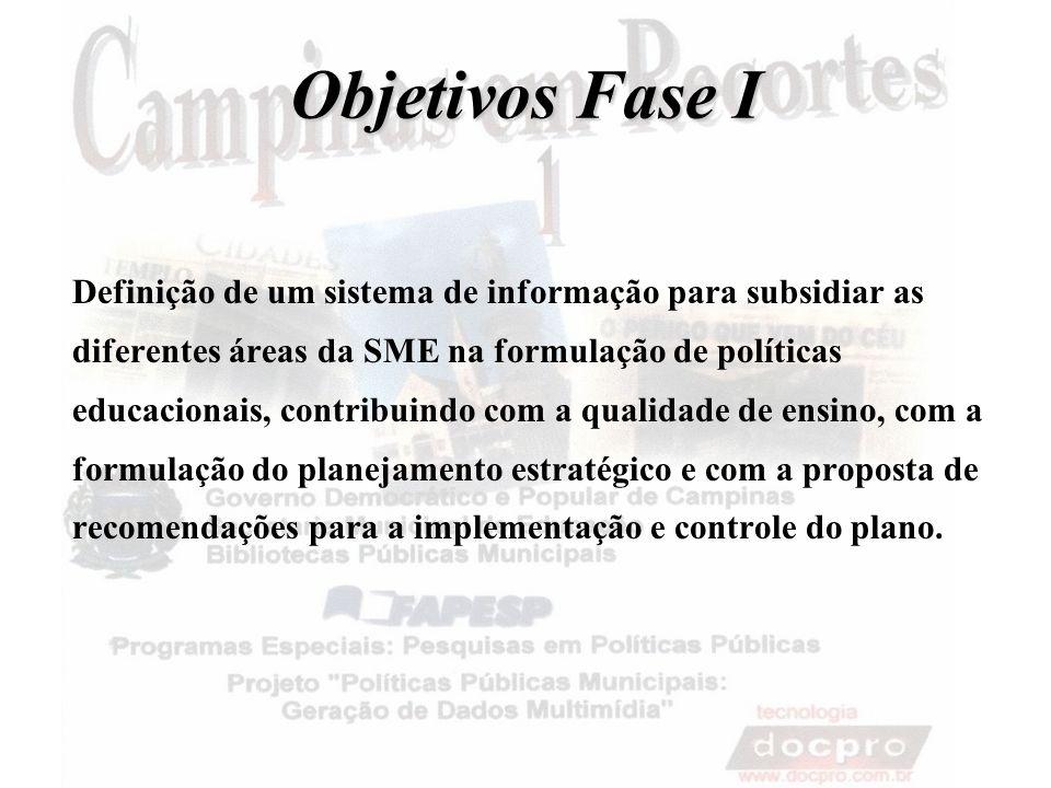 Objetivos Fase I Definição de um sistema de informação para subsidiar as diferentes áreas da SME na formulação de políticas educacionais, contribuindo