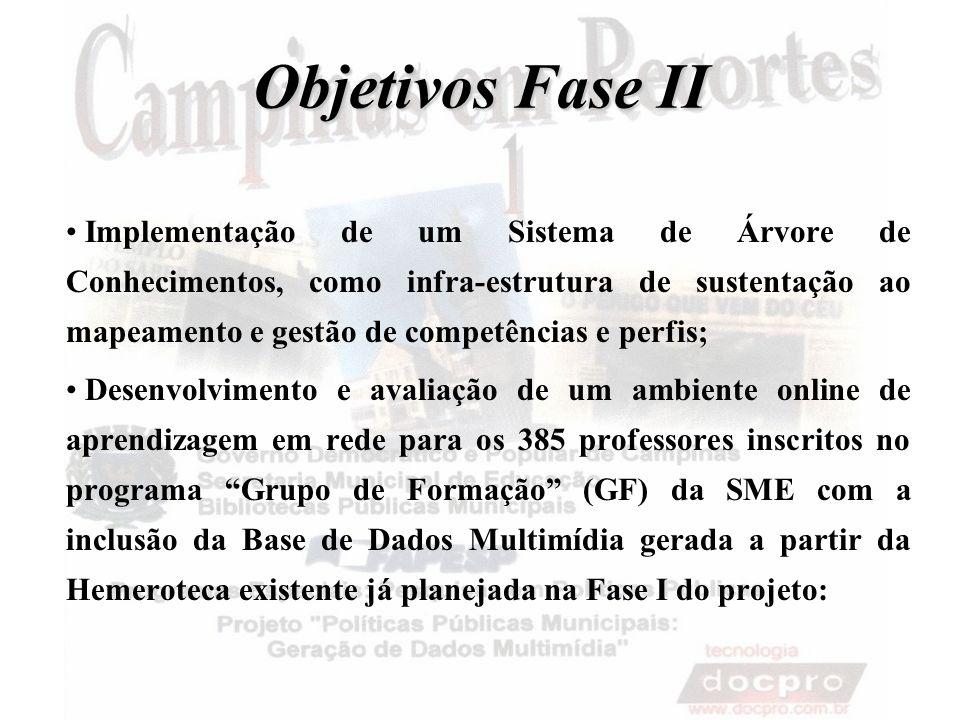Campinas em Recortes Base de Dados com cerca de 40.000 recortes de jornais digitalizados sobre a cidade de Campinas publicados em jornais da Hemeroteca da Biblioteca Pública Municipal da década de 40 até outubro de 2002.
