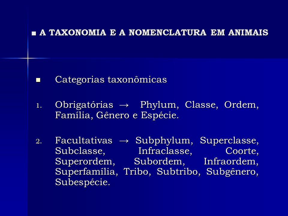 A TAXONOMIA E A NOMENCLATURA EM ANIMAIS A TAXONOMIA E A NOMENCLATURA EM ANIMAIS Categorias taxonômicas Categorias taxonômicas 1. Obrigatórias Phylum,