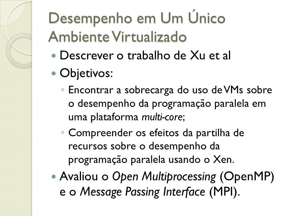Desempenho em Um Único Ambiente Virtualizado Descrever o trabalho de Xu et al Objetivos: Encontrar a sobrecarga do uso de VMs sobre o desempenho da pr