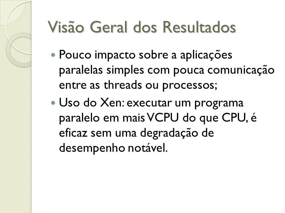Visão Geral dos Resultados Pouco impacto sobre a aplicações paralelas simples com pouca comunicação entre as threads ou processos; Uso do Xen: executa
