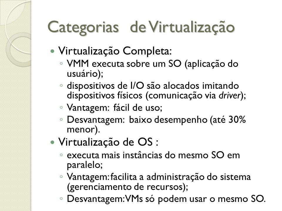 Categorias de Virtualização Virtualização Completa: VMM executa sobre um SO (aplicação do usuário); dispositivos de I/O são alocados imitando disposit