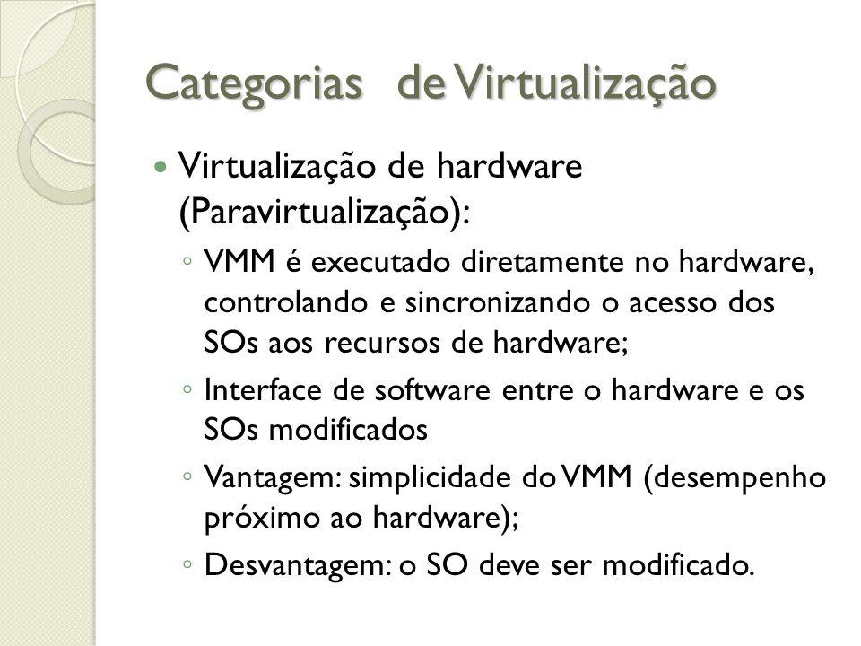 Categorias de Virtualização Virtualização de hardware (Paravirtualização): VMM é executado diretamente no hardware, controlando e sincronizando o aces
