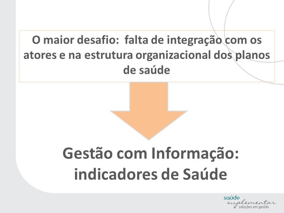 O maior desafio: falta de integração com os atores e na estrutura organizacional dos planos de saúde Gestão com Informação: indicadores de Saúde