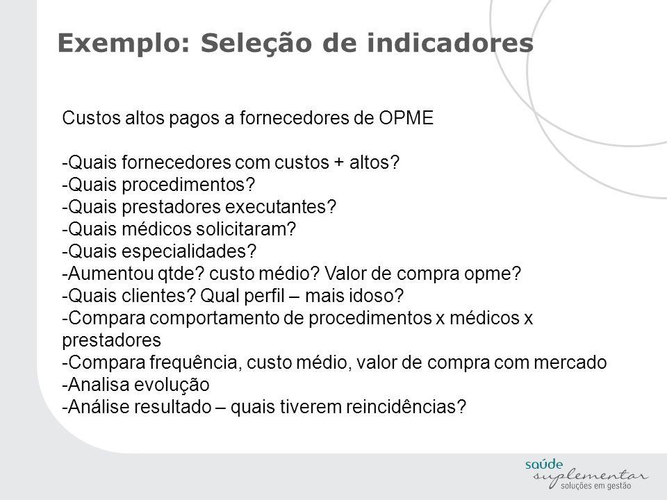 Exemplo: Seleção de indicadores Custos altos pagos a fornecedores de OPME -Quais fornecedores com custos + altos? -Quais procedimentos? -Quais prestad