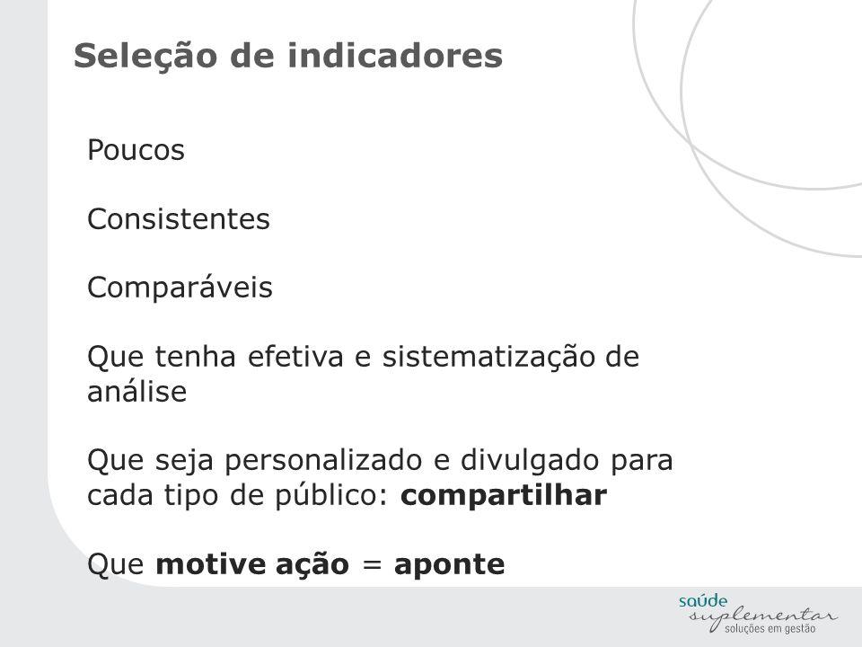 Seleção de indicadores Poucos Consistentes Comparáveis Que tenha efetiva e sistematização de análise Que seja personalizado e divulgado para cada tipo