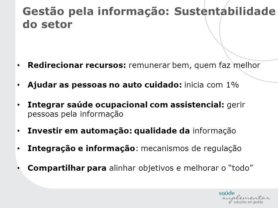 Gestão pela informação: Sustentabilidade do setor Redirecionar recursos: remunerar bem, quem faz melhor Ajudar as pessoas no auto cuidado: inicia com