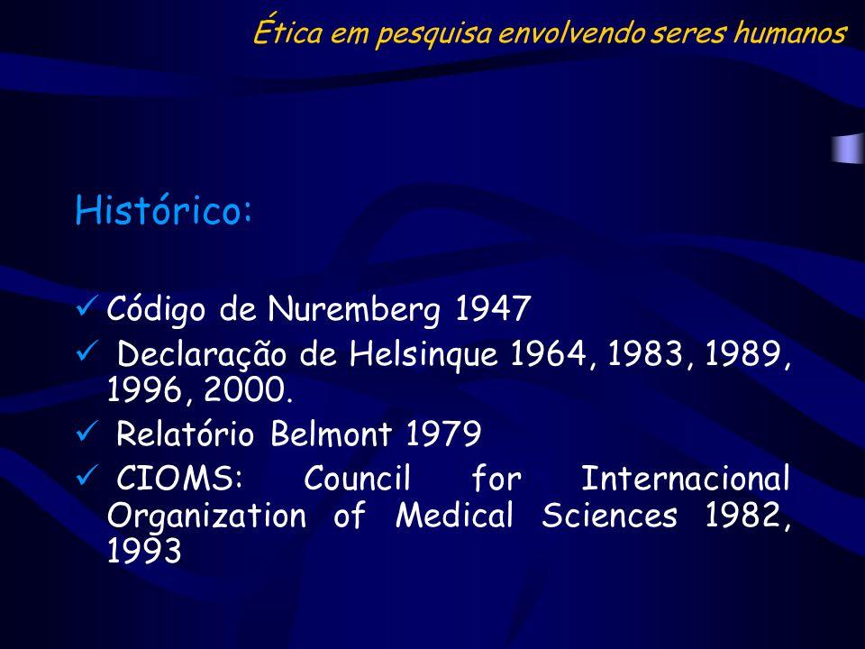 Histórico: Código de Nuremberg 1947 Declaração de Helsinque 1964, 1983, 1989, 1996, 2000. Relatório Belmont 1979 CIOMS: Council for Internacional Orga