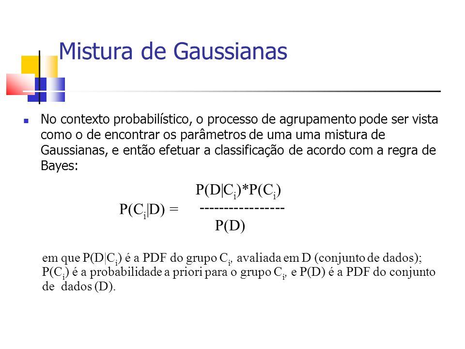 Mistura de Gaussianas No contexto probabilístico, o processo de agrupamento pode ser vista como o de encontrar os parâmetros de uma uma mistura de Gaussianas, e então efetuar a classificação de acordo com a regra de Bayes: P(D|C i )*P(C i ) ----------------- P(D) P(C i |D) = em que P(D|C i ) é a PDF do grupo C i, avaliada em D (conjunto de dados); P(C i ) é a probabilidade a priori para o grupo C i, e P(D) é a PDF do conjunto de dados (D).