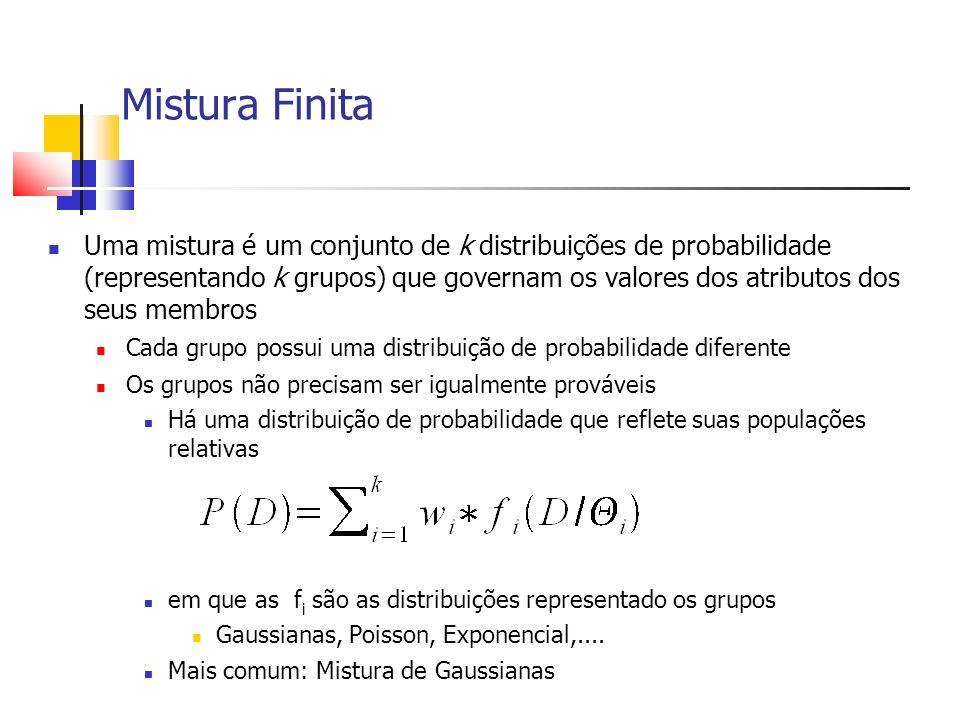 Mistura Finita Uma mistura é um conjunto de k distribuições de probabilidade (representando k grupos) que governam os valores dos atributos dos seus membros Cada grupo possui uma distribuição de probabilidade diferente Os grupos não precisam ser igualmente prováveis Há uma distribuição de probabilidade que reflete suas populações relativas em que as f i são as distribuições representado os grupos Gaussianas, Poisson, Exponencial,....