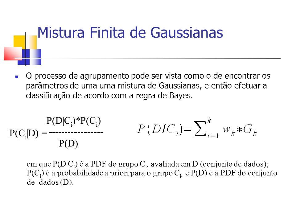 Mistura Finita de Gaussianas O processo de agrupamento pode ser vista como o de encontrar os parâmetros de uma uma mistura de Gaussianas, e então efetuar a classificação de acordo com a regra de Bayes.