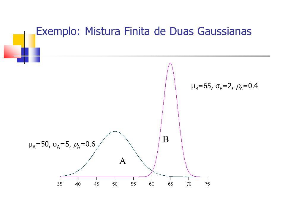 Exemplo: Mistura Finita de Duas Gaussianas A B μ A =50, σ A =5, p A =0.6 μ B =65, σ B =2, p A =0.4