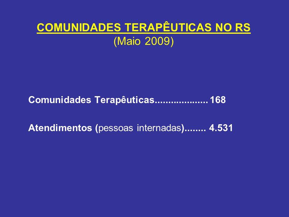 COMUNIDADES TERAPÊUTICAS NO RS (Maio 2009) Comunidades Terapêuticas.................... 168 Atendimentos (pessoas internadas)........ 4.531