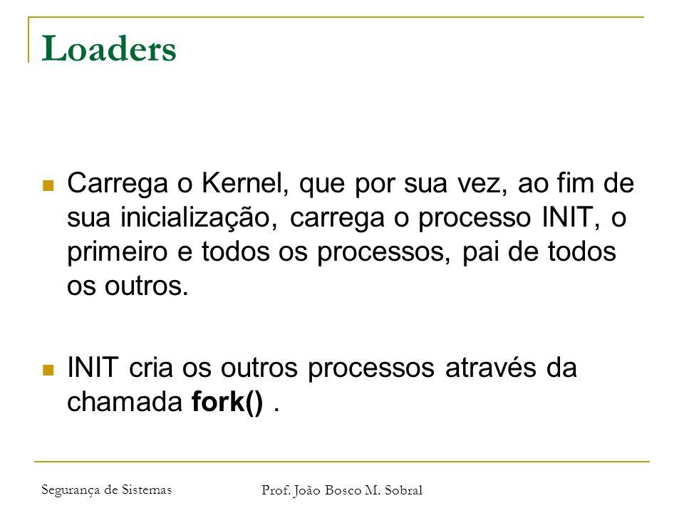 Segurança de Sistemas Prof. João Bosco M. Sobral Loaders Carrega o Kernel, que por sua vez, ao fim de sua inicialização, carrega o processo INIT, o pr