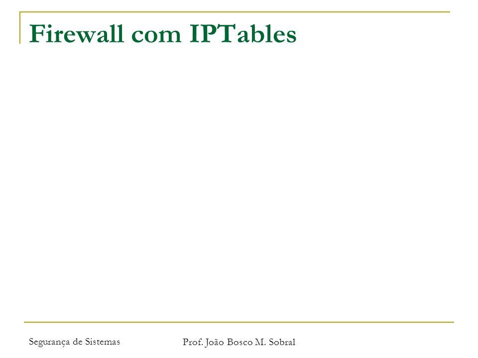 Segurança de Sistemas Prof. João Bosco M. Sobral Firewall com IPTables