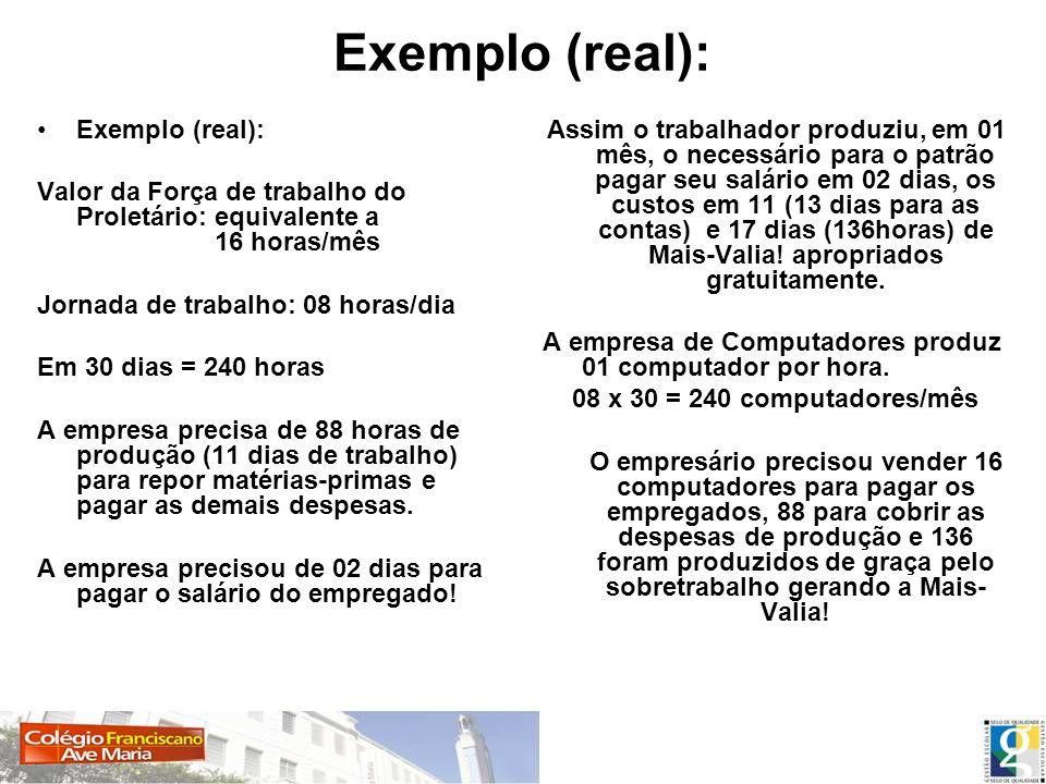 Exemplo (real): Valor da Força de trabalho do Proletário: equivalente a 16 horas/mês Jornada de trabalho: 08 horas/dia Em 30 dias = 240 horas A empres