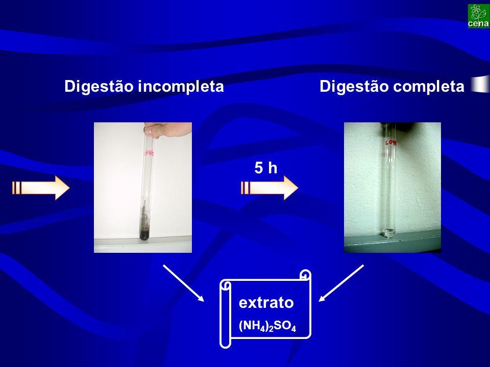 Digestão incompletaDigestão completa 5 h extrato (NH 4 ) 2 SO 4
