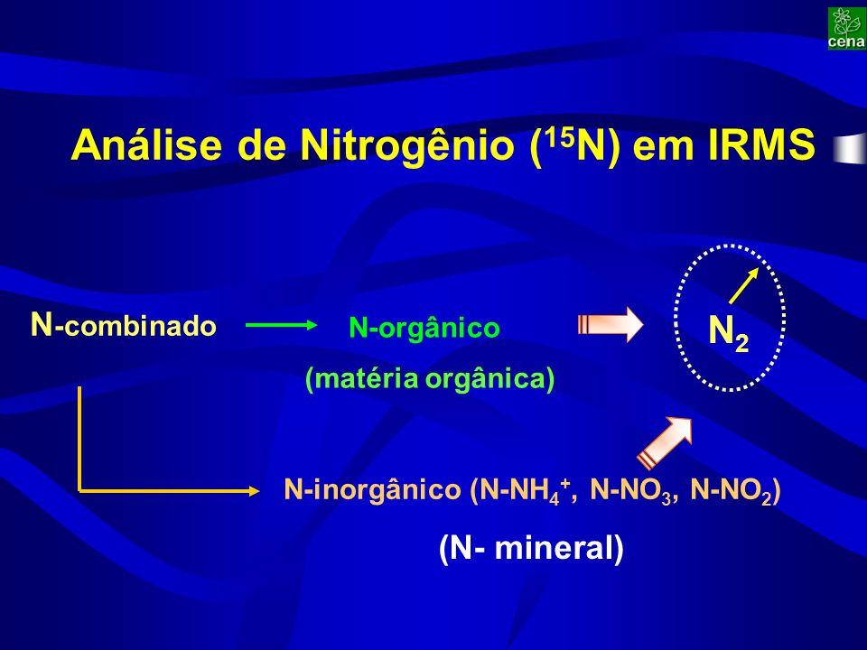 Análise de Nitrogênio ( 15 N) em IRMS N -combinado N-inorgânico (N-NH 4 +, N-NO 3, N-NO 2 ) N-orgânico (matéria orgânica) (N- mineral) N2N2
