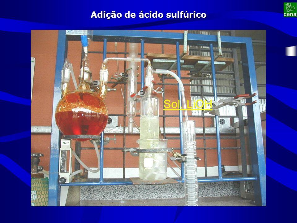 Adição de ácido sulfúrico Sol. LiOH